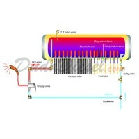 how passive solar heater works