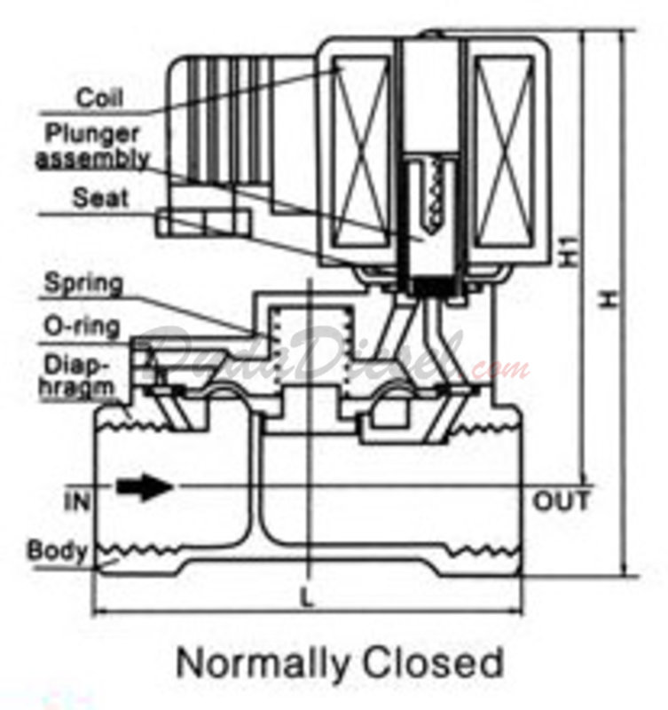 Spring Solenoid Schematic Trusted Schematics Diagram